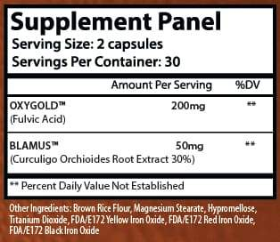 Muscle Candy Insane Labz 60 капсул препарат для ПКТ состав