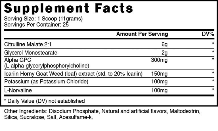 Смотреть состав Hype Reloaded Blackstone Labs